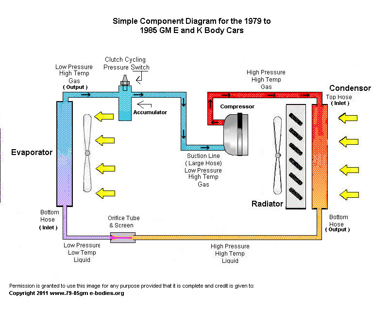 basic air conditioning system