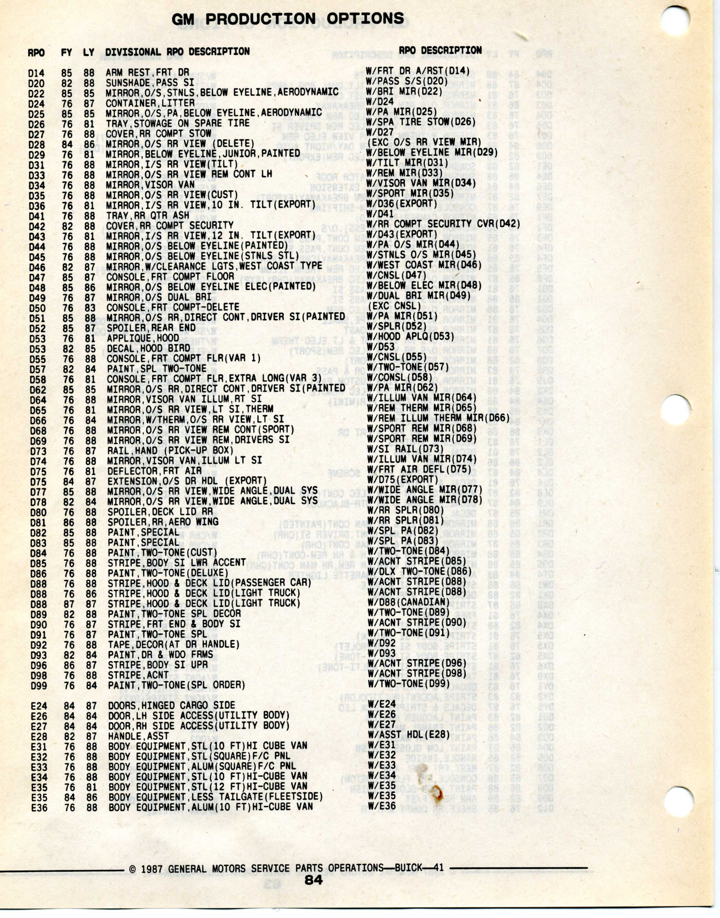 www 79-85gm-ebodies org: RPO list for all GM cars